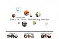 Resultados do terceiro inquérito mundial de Coworking: O coworking é divertido!